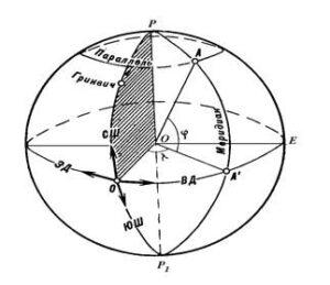 نحوه تبدیل سیستم مختصات جغرافیایی به UTM