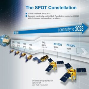 سری ماهواره اسپات spot